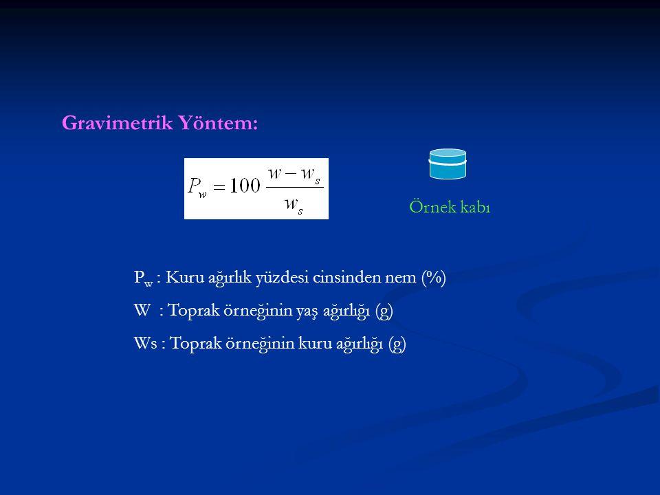 Gravimetrik Yöntem: P w : Kuru ağırlık yüzdesi cinsinden nem (%) W : Toprak örneğinin yaş ağırlığı (g) Ws : Toprak örneğinin kuru ağırlığı (g) Örnek k