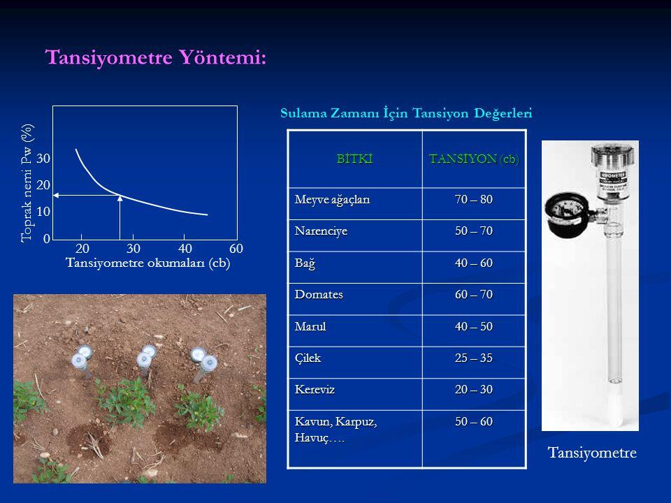 20 30 40 60 30 20 10 0 Toprak nemi Pw (%) Tansiyometre okumaları (cb) Tansiyometre Yöntemi: BİTKİ TANSİYON (cb) Meyve ağaçları 70 – 80 Narenciye 50 –