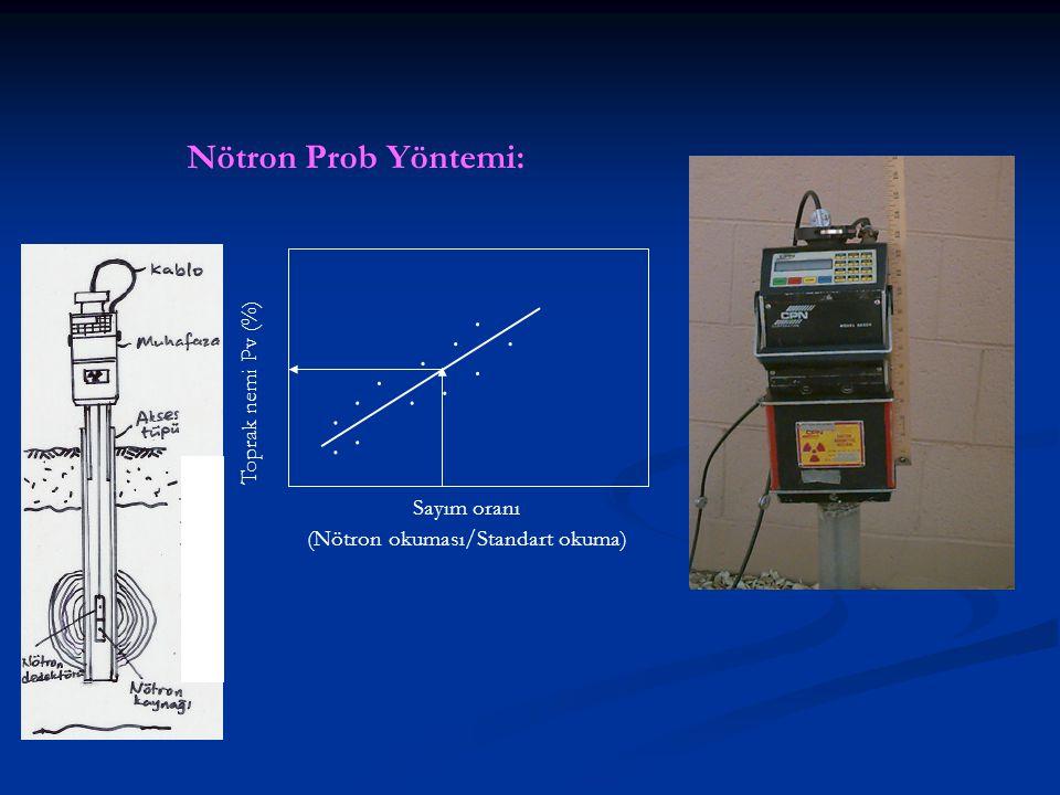 Toprak nemi Pv (%) Sayım oranı (Nötron okuması/Standart okuma)............ Nötron Prob Yöntemi: