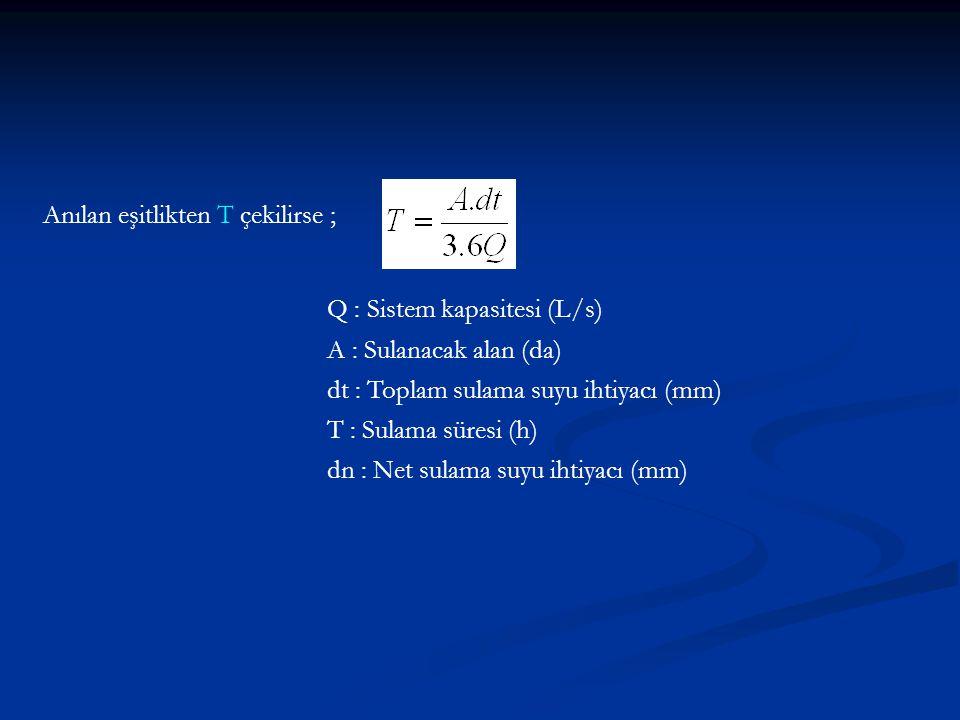 Anılan eşitlikten T çekilirse ; Q : Sistem kapasitesi (L/s) A : Sulanacak alan (da) dt : Toplam sulama suyu ihtiyacı (mm) T : Sulama süresi (h) dn : N