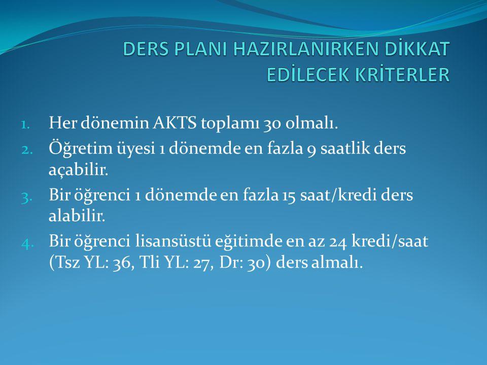 1. Her dönemin AKTS toplamı 30 olmalı. 2.