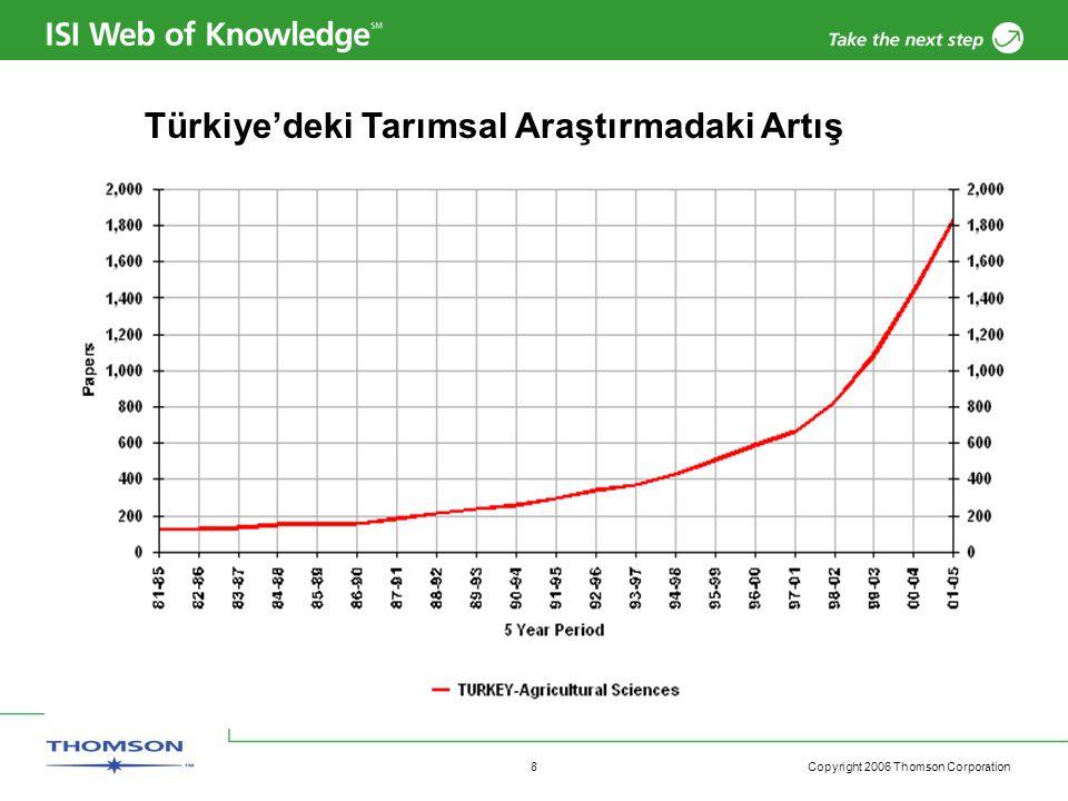 Copyright 2006 Thomson Corporation 9 Türkiye'deki Tarımsal Araştırmanın Etkisi
