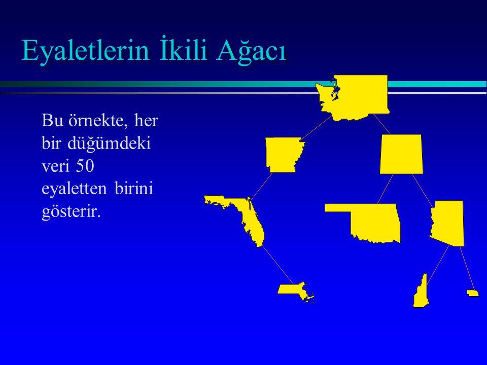 Eyaletlerin İkili Ağacı Bu örnekte, her bir düğümdeki veri 50 eyaletten birini gösterir.