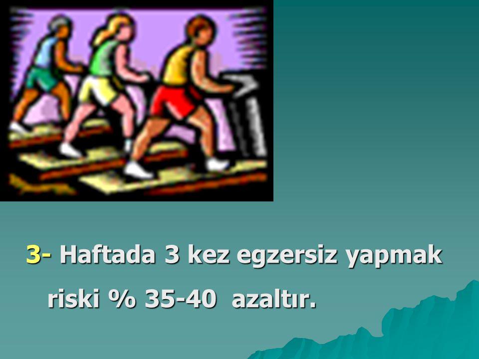 3- Haftada 3 kez egzersiz yapmak riski % 35-40 azaltır. riski % 35-40 azaltır.