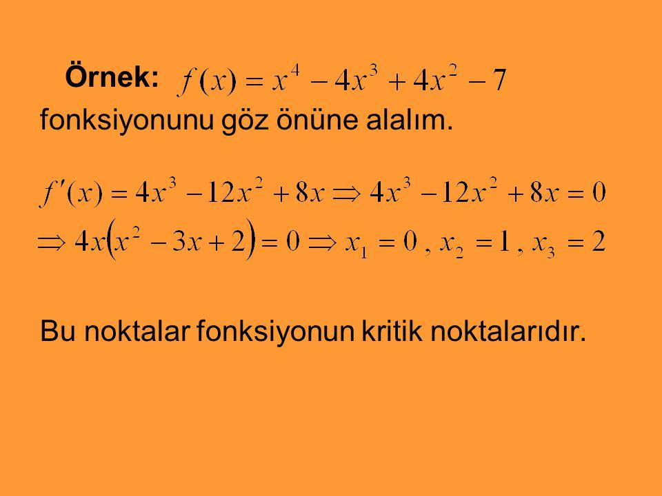 Örnek: fonksiyonunu göz önüne alalım. Bu noktalar fonksiyonun kritik noktalarıdır.