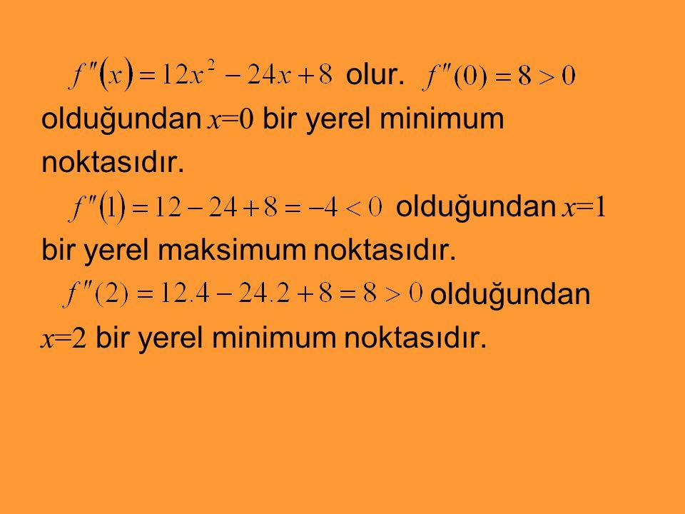 olur. olduğundan x=0 bir yerel minimum noktasıdır. olduğundan x=1 bir yerel maksimum noktasıdır. olduğundan x=2 bir yerel minimum noktasıdır.