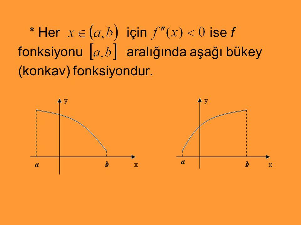 * Her için ise f fonksiyonu aralığında aşağı bükey (konkav) fonksiyondur.