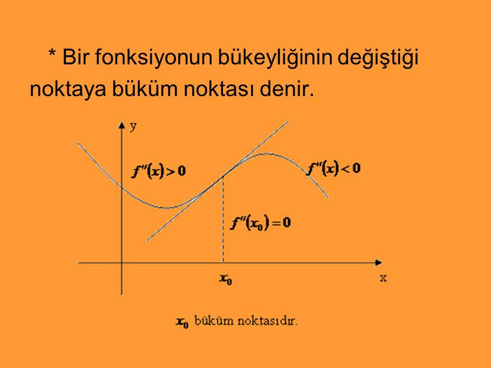 * Bir fonksiyonun bükeyliğinin değiştiği noktaya büküm noktası denir.