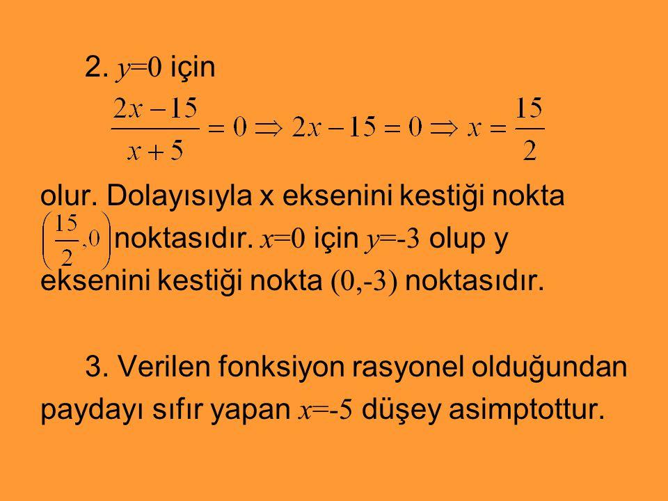 2. y=0 için olur. Dolayısıyla x eksenini kestiği nokta noktasıdır. x=0 için y=-3 olup y eksenini kestiği nokta (0,-3) noktasıdır. 3. Verilen fonksiyon