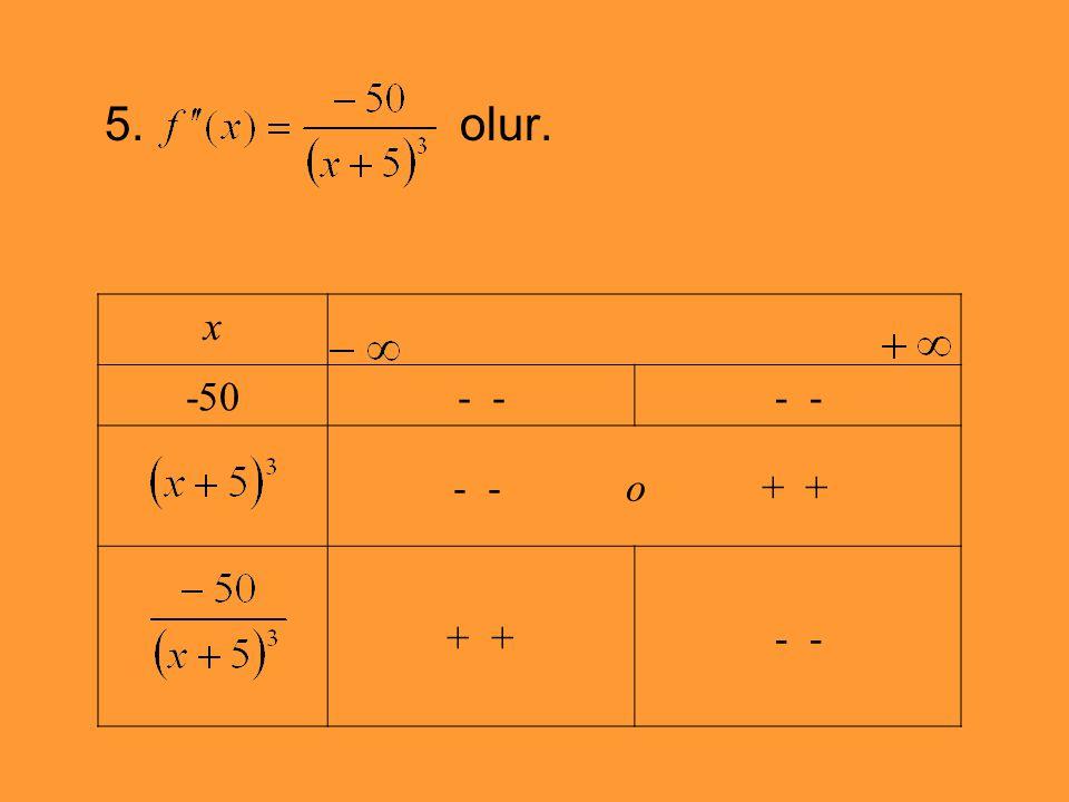 5. olur. x -50- - - o + + + -