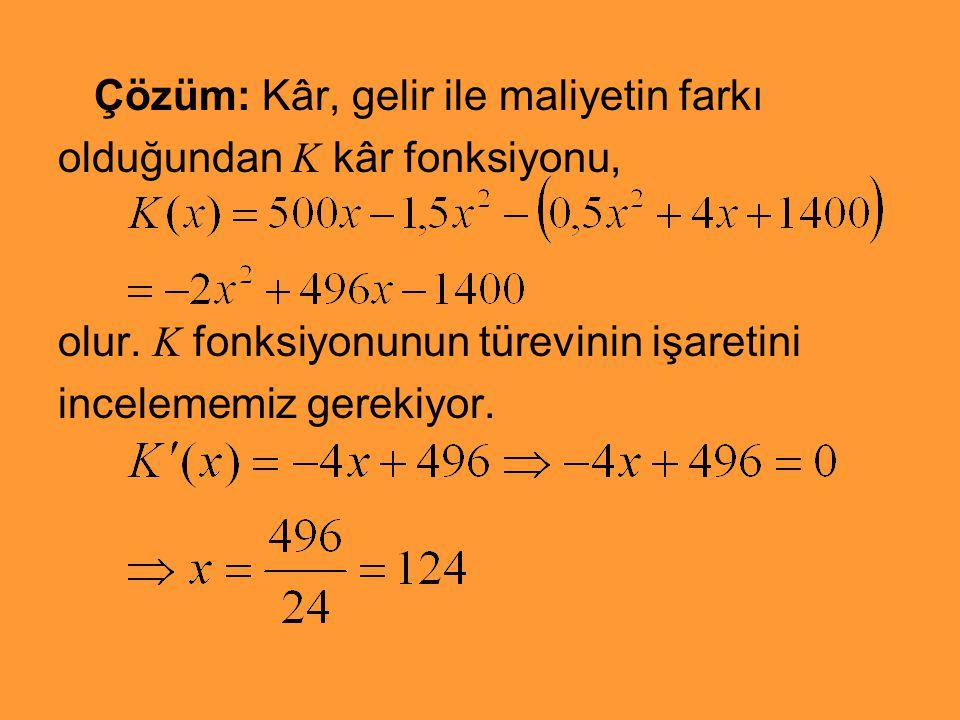 Çözüm: Kâr, gelir ile maliyetin farkı olduğundan K kâr fonksiyonu, olur. K fonksiyonunun türevinin işaretini incelememiz gerekiyor.