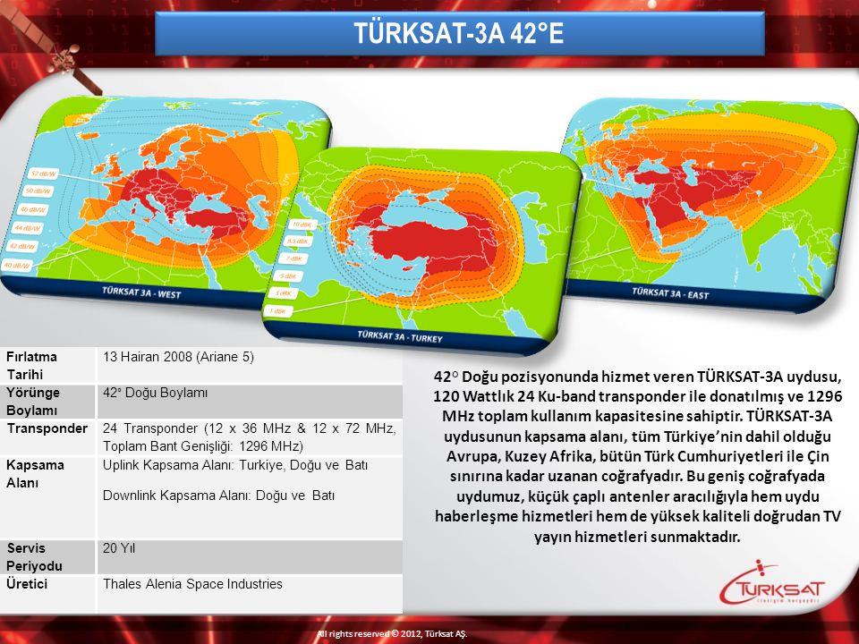 42° Doğu pozisyonunda hizmet veren TÜRKSAT-3A uydusu, 120 Wattlık 24 Ku-band transponder ile donatılmış ve 1296 MHz toplam kullanım kapasitesine sahip