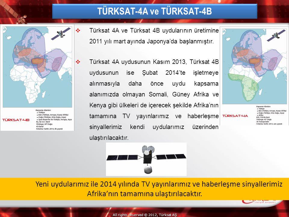 TÜRKSAT A.Ş.TÜRKSAT A.Ş.