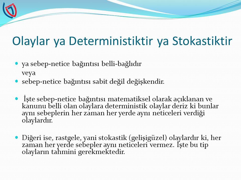 Olaylar ya Deterministiktir ya Stokastiktir ya sebep-netice bağıntısı belli-bağlıdır veya sebep-netice bağıntısı sabit değil değişkendir.