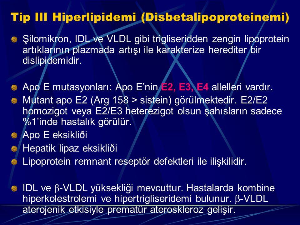 Tip III Hiperlipidemi (Disbetalipoproteinemi) Şilomikron, IDL ve VLDL gibi trigliseridden zengin lipoprotein artıklarının plazmada artışı ile karakter