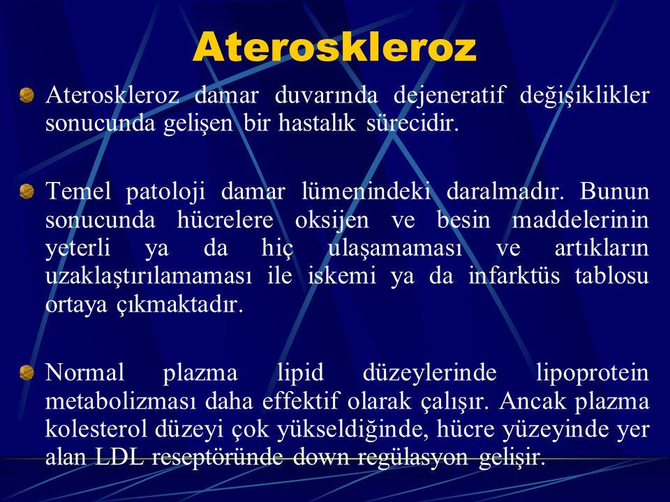 Ateroskleroz Ateroskleroz damar duvarında dejeneratif değişiklikler sonucunda gelişen bir hastalık sürecidir. Temel patoloji damar lümenindeki daralma