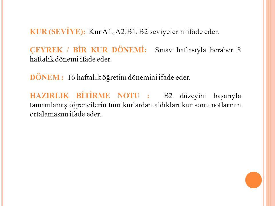 KUR (SEVİYE): Kur A1, A2,B1, B2 seviyelerini ifade eder. ÇEYREK / BİR KUR DÖNEMİ: Sınav haftasıyla beraber 8 haftalık dönemi ifade eder. DÖNEM : 16 ha