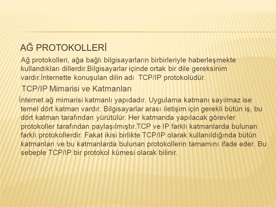 TCP/IP katmanında kullanıcının kullandığı programlar ve işletim sisteminin arka planda yürüttüğü programlar uygulama programı katmanlarıdır.