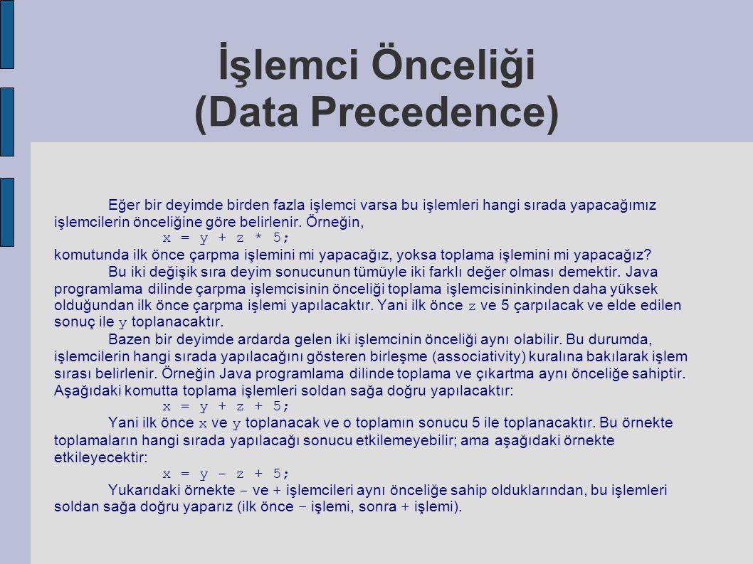 İşlemci Önceliği (Data Precedence) Eğer bir deyimde birden fazla işlemci varsa bu işlemleri hangi sırada yapacağımız işlemcilerin önceliğine göre beli