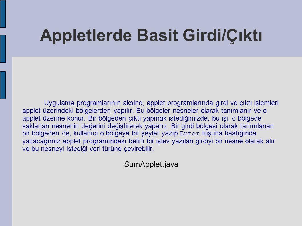Appletlerde Basit Girdi/Çıktı Uygulama programlarının aksine, applet programlarında girdi ve çıktı işlemleri applet üzerindeki bölgelerden yapılır. Bu
