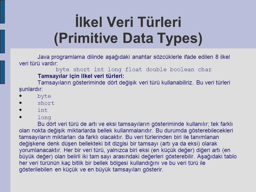 İlkel Veri Türleri (Primitive Data Types) Java programlama dilinde aşağıdaki anahtar sözcüklerle ifade edilen 8 ilkel veri türü vardır: byte short int