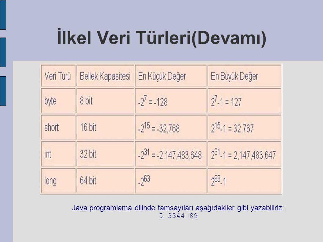 İlkel Veri Türleri(Devamı) Java programlama dilinde tamsayıları aşağıdakiler gibi yazabiliriz: 5 3344 89