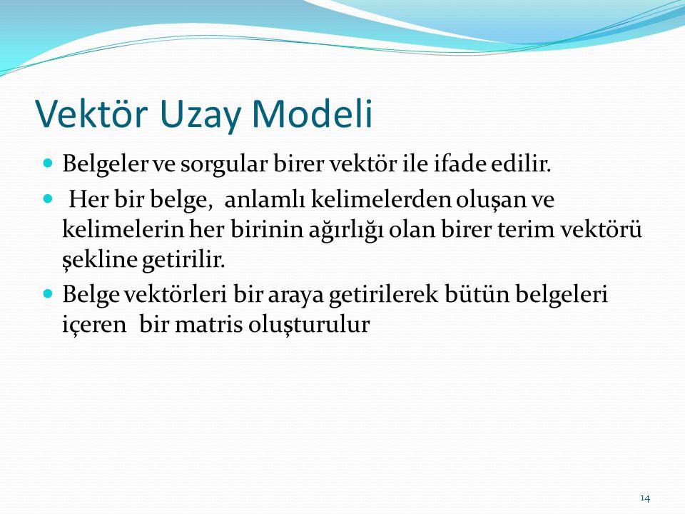 Vektör Uzay Modeli Belgeler ve sorgular birer vektör ile ifade edilir. Her bir belge, anlamlı kelimelerden oluşan ve kelimelerin her birinin ağırlığı