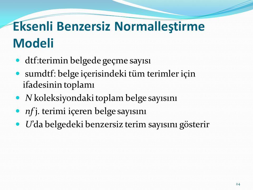 Eksenli Benzersiz Normalleştirme Modeli dtf:terimin belgede geçme sayısı sumdtf: belge içerisindeki tüm terimler için ifadesinin toplamı N koleksiyond