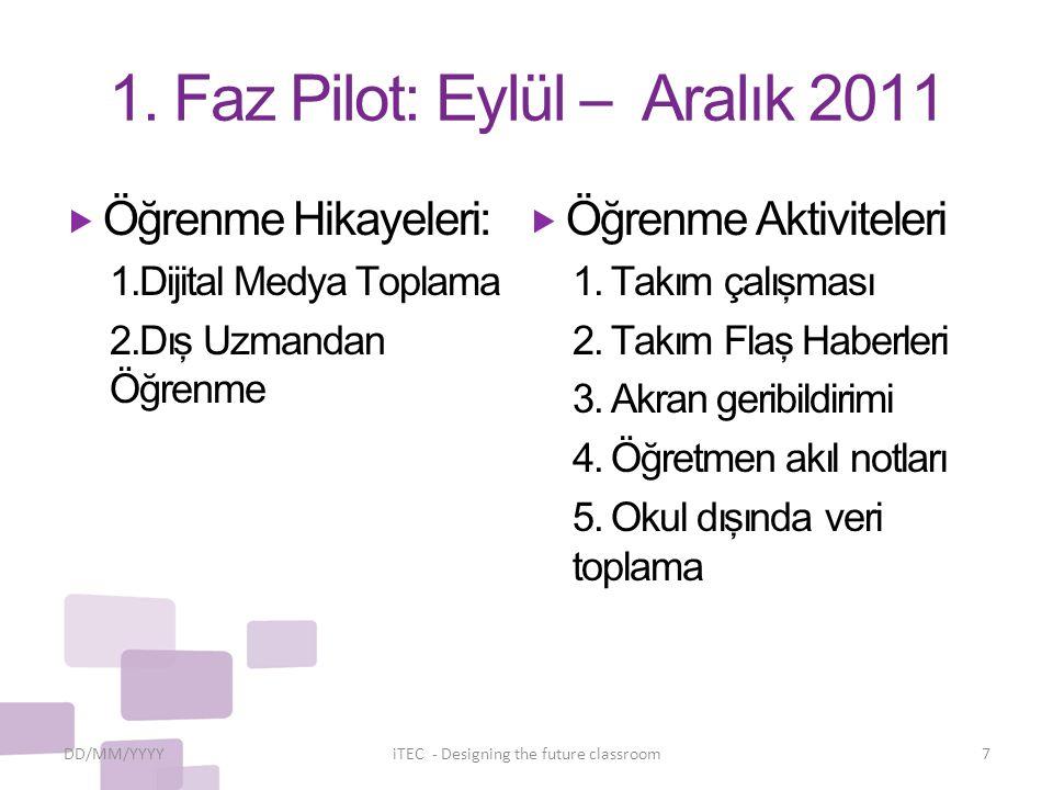 1. Faz Pilot: Eylül – Aralık 2011  Öğrenme Hikayeleri: 1.Dijital Medya Toplama 2.Dış Uzmandan Öğrenme  Öğrenme Aktiviteleri 1. Takım çalışması 2. Ta