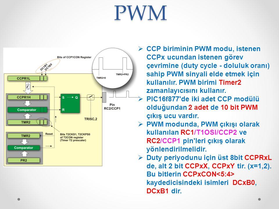 PWM  CCP biriminin PWM modu, istenen CCPx ucundan istenen görev çevrimine (duty cycle - doluluk oranı) sahip PWM sinyali elde etmek için kullanılır.
