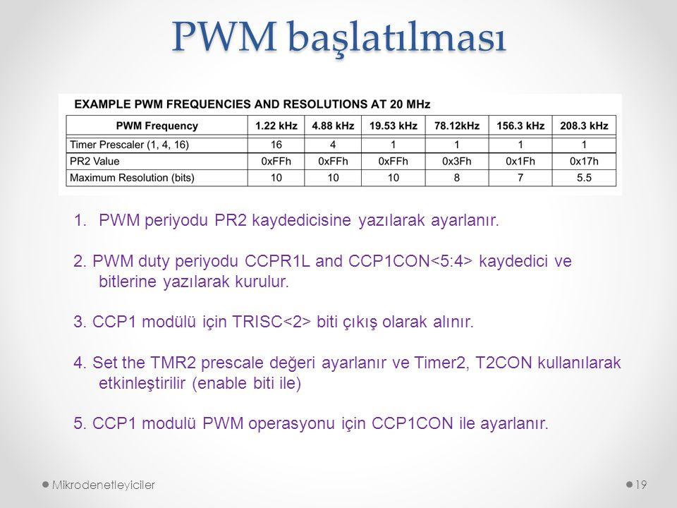Mikrodenetleyiciler19 1.PWM periyodu PR2 kaydedicisine yazılarak ayarlanır. 2. PWM duty periyodu CCPR1L and CCP1CON kaydedici ve bitlerine yazılarak k