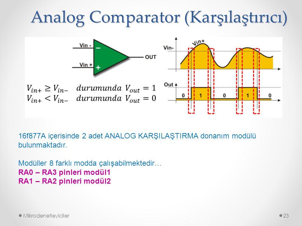 Mikrodenetleyiciler23 Analog Comparator (Karşılaştırıcı) 16f877A içerisinde 2 adet ANALOG KARŞILAŞTIRMA donanım modülü bulunmaktadır. Modüller 8 farkl
