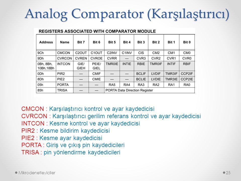 Mikrodenetleyiciler25 Analog Comparator (Karşılaştırıcı) CMCON : Karşılaştırıcı kontrol ve ayar kaydedicisi CVRCON : Karşılaştırıcı gerilim referans k