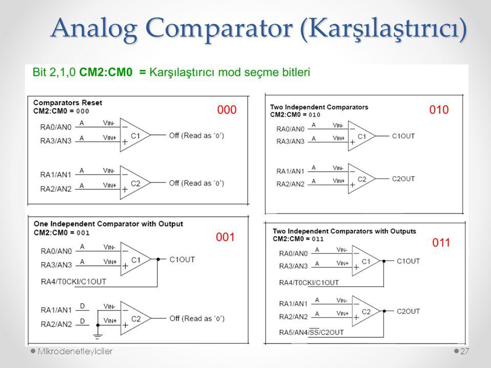 Mikrodenetleyiciler27 Analog Comparator (Karşılaştırıcı)