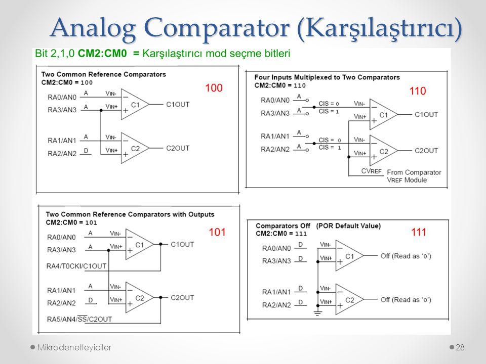 Mikrodenetleyiciler28 Analog Comparator (Karşılaştırıcı)