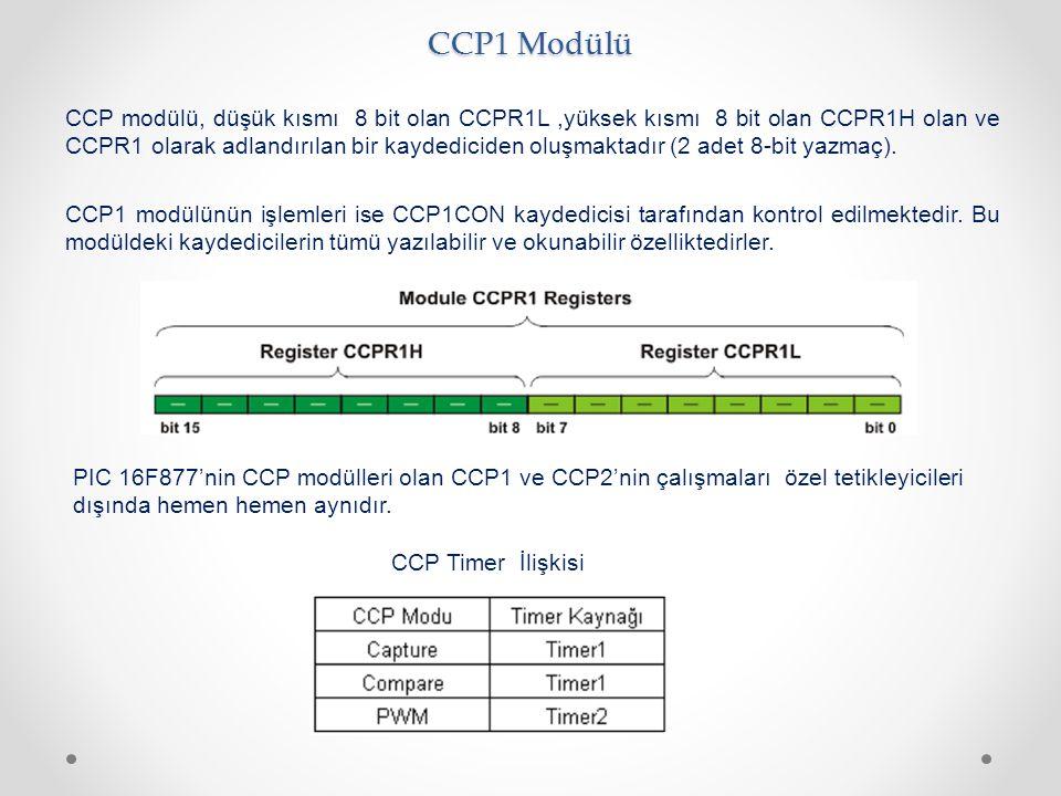 CCP1 Modülü CCP modülü, düşük kısmı 8 bit olan CCPR1L,yüksek kısmı 8 bit olan CCPR1H olan ve CCPR1 olarak adlandırılan bir kaydediciden oluşmaktadır (