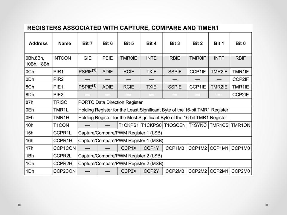 Capture modunda RC2/CCP1 pini TRISC vasıtasıyla giriş olarak ayarlanmalıdır.