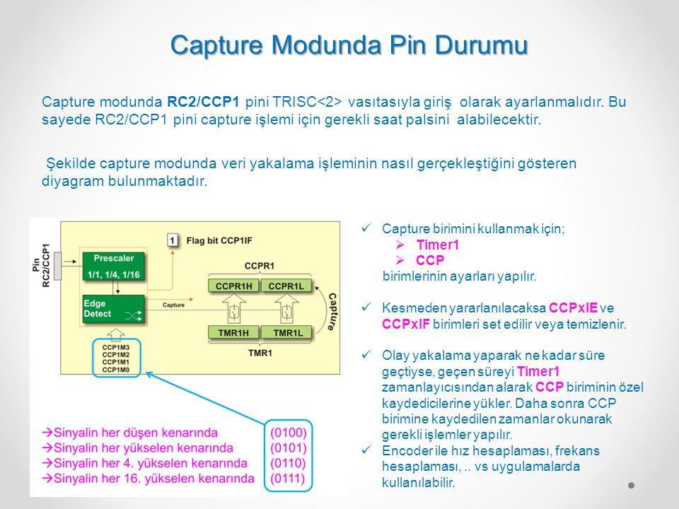 Capture modunda RC2/CCP1 pini TRISC vasıtasıyla giriş olarak ayarlanmalıdır. Bu sayede RC2/CCP1 pini capture işlemi için gerekli saat palsini alabilec
