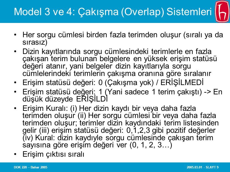 2005.03.01 - SLAYT 9DOK 220 – Bahar 2005 Model 3 ve 4: Çakışma (Overlap) Sistemleri Her sorgu cümlesi birden fazla terimden oluşur (sıralı ya da sıras