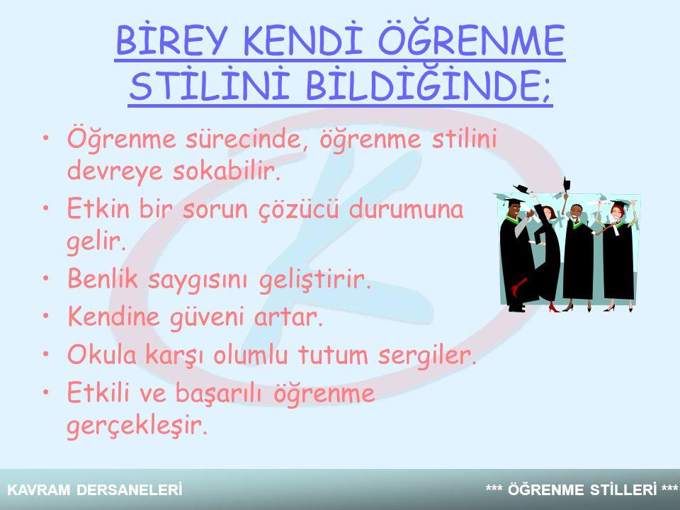 ÜÇ TÜR ÖĞRENME STİLİ VARDIR 1.Görsel / Visual 2.İşitsel / Audial 3.