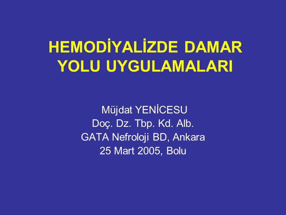 HEMODİYALİZDE DAMAR YOLU UYGULAMALARI Müjdat YENİCESU Doç. Dz. Tbp. Kd. Alb. GATA Nefroloji BD, Ankara 25 Mart 2005, Bolu