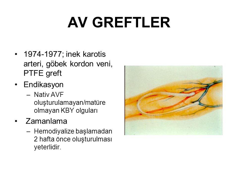 AV GREFTLER 1974-1977; inek karotis arteri, göbek kordon veni, PTFE greft Endikasyon –Nativ AVF oluşturulamayan/matüre olmayan KBY olguları Zamanlama