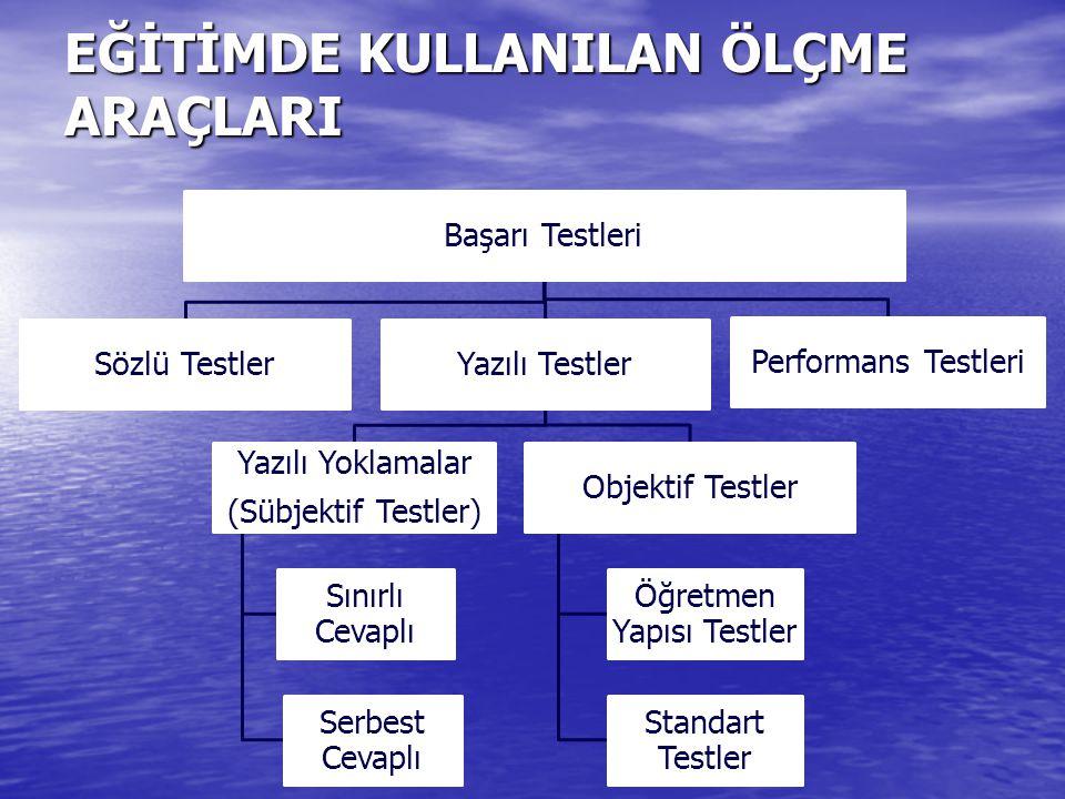 Başarı Testleri Sözlü TestlerYazılı Testler Yazılı Yoklamalar (Sübjektif Testler) Sınırlı Cevaplı Serbest Cevaplı Objektif Testler Öğretmen Yapısı Tes