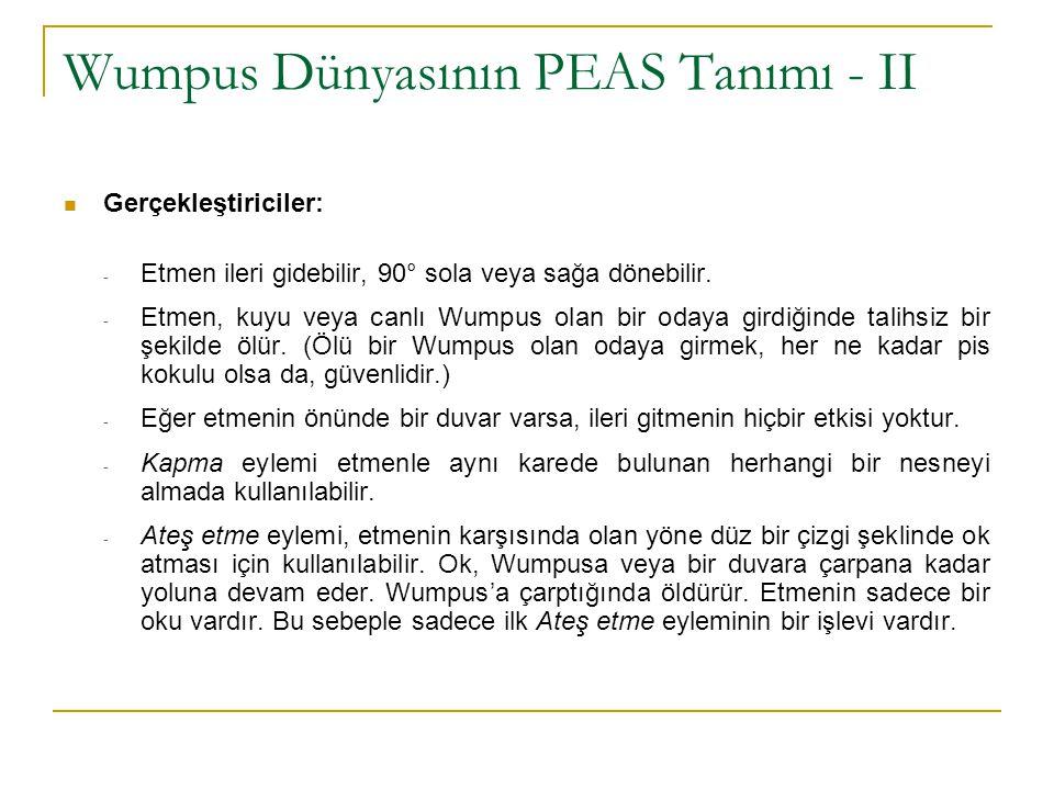 Wumpus Dünyasının PEAS Tanımı - II Gerçekleştiriciler: - Etmen ileri gidebilir, 90° sola veya sağa dönebilir. - Etmen, kuyu veya canlı Wumpus olan bir