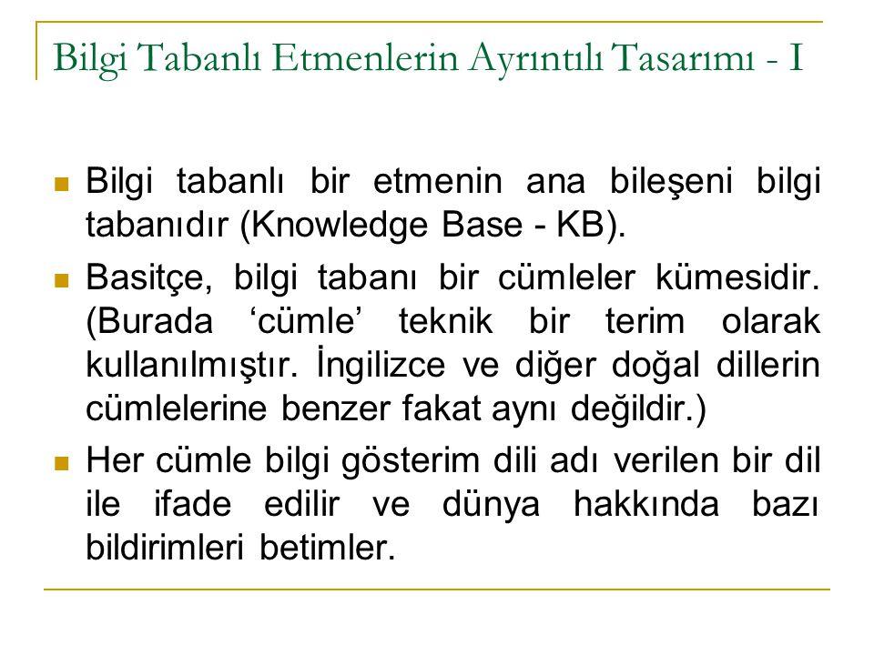 Bilgi Tabanlı Etmenlerin Ayrıntılı Tasarımı - I Bilgi tabanlı bir etmenin ana bileşeni bilgi tabanıdır (Knowledge Base - KB). Basitçe, bilgi tabanı bi