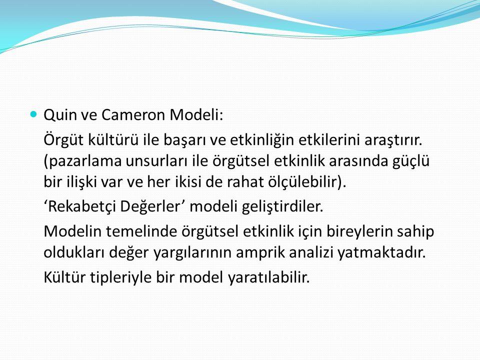 Quin ve Cameron Modeli: Örgüt kültürü ile başarı ve etkinliğin etkilerini araştırır. (pazarlama unsurları ile örgütsel etkinlik arasında güçlü bir ili