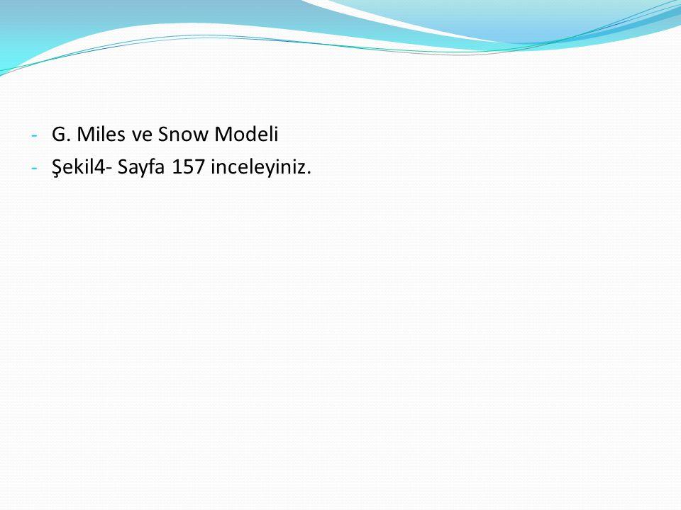 - G. Miles ve Snow Modeli - Şekil4- Sayfa 157 inceleyiniz.
