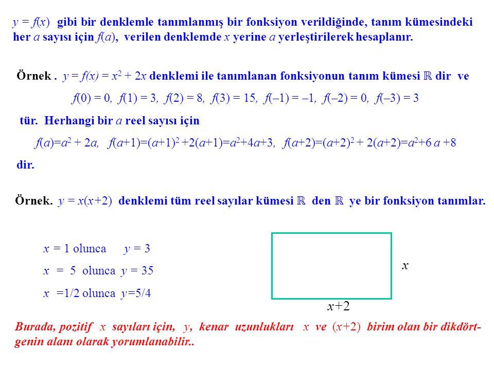 y = f(x) gibi bir denklemle tanımlanmış bir fonksiyon verildiğinde, tanım kümesindeki her a sayısı için f(a), verilen denklemde x yerine a yerleştiril