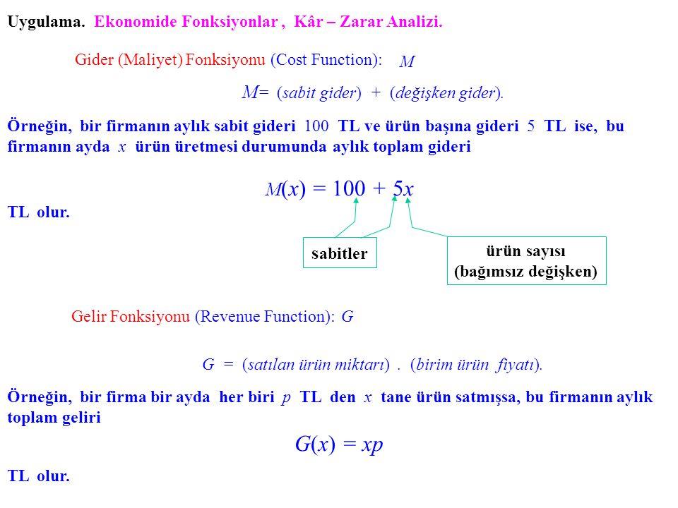 Uygulama. Ekonomide Fonksiyonlar, Kâr – Zarar Analizi. Gider (Maliyet) Fonksiyonu (Cost Function): M = (sabit gider) + (değişken gider). Örneğin, bir
