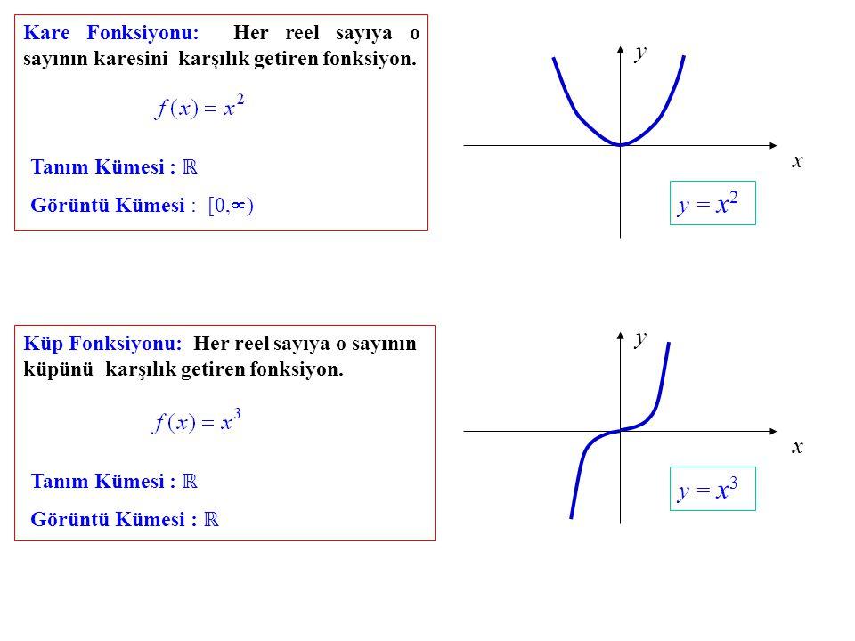 Kare Fonksiyonu: Her reel sayıya o sayının karesini karşılık getiren fonksiyon. Tanım Kümesi : ℝ Görüntü Kümesi : [0,  ) x y y = x 2 Küp Fonksiyonu:
